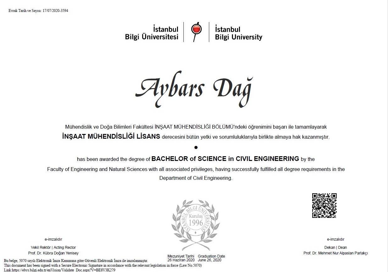 İnşaat Mühendisliği Lisans Diploması